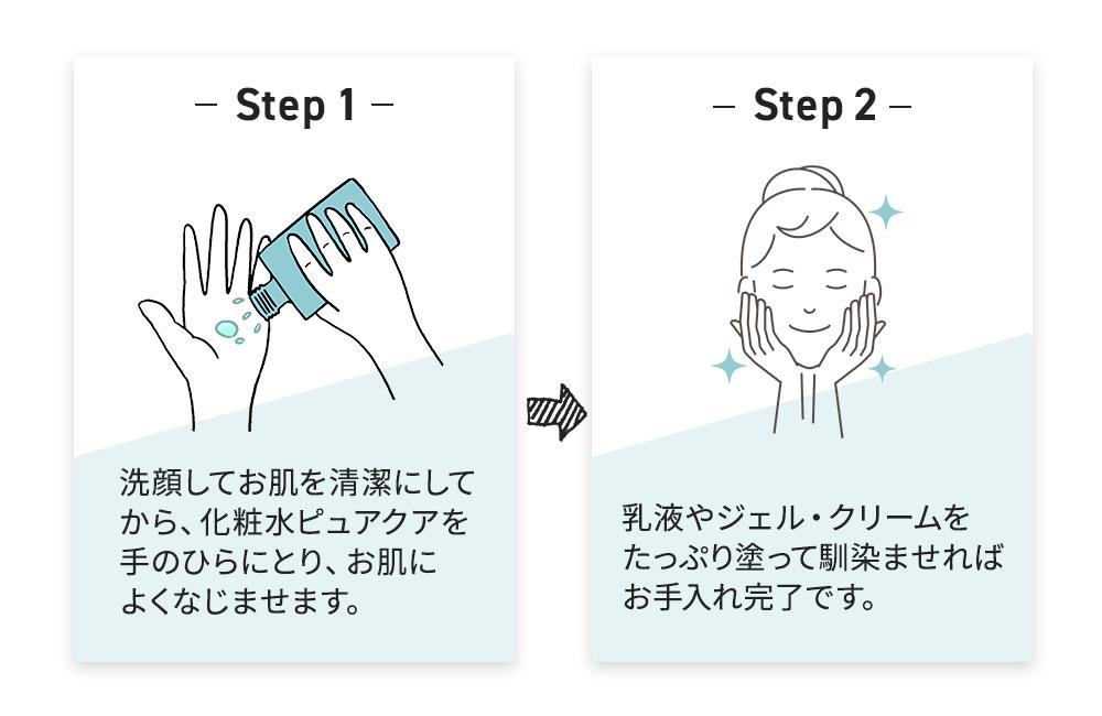 洗顔してお肌を清潔にしてから、化粧水ピュアクアを手のひらにとり、お肌によくなじませます。その後ジェル・クリームを適量(サクランボ大)手にとり、お顔全体にたっぷり塗って馴染ませればお手入れ完了です。