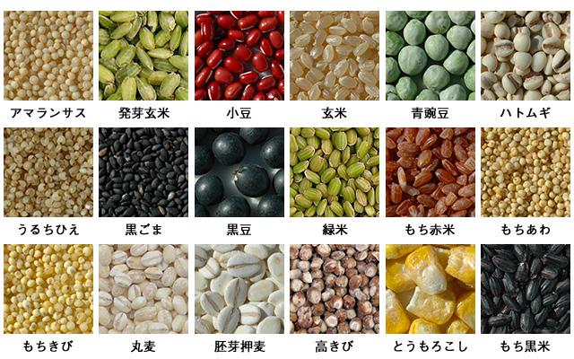 アマランサス・発芽玄米・小豆・玄米・青豌豆・ハトムギ・うるちひえ・黒ごま・黒豆・緑米・もち赤米・もちあわ・もちきび・丸麦・胚芽押麦・高きび・とうもろこし・もち黒米